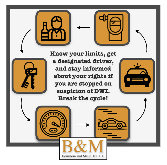 Break the Cycle of DUI